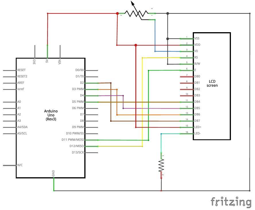 Afficheur LCD