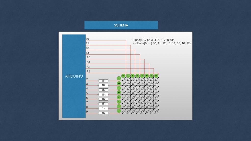matrice arduino