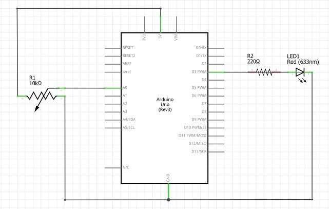 signal-analogique-schema